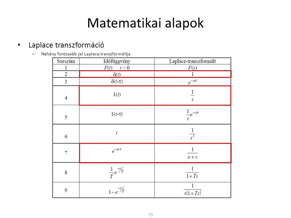 Matematikai alapok Laplace transzformáció – Néhány fontosabb jel Laplace transzformáltja 75