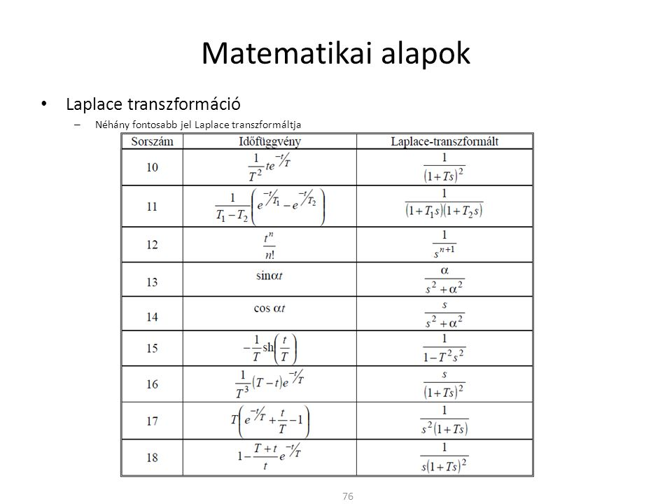 Matematikai alapok Laplace transzformáció – Néhány fontosabb jel Laplace transzformáltja 76