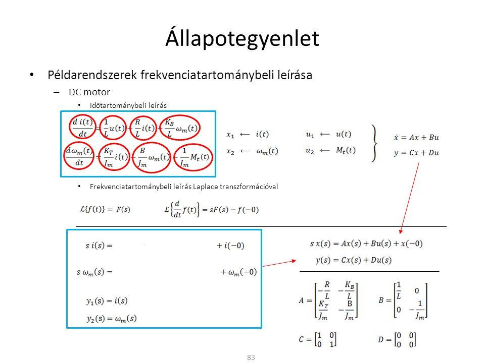 Állapotegyenlet Példarendszerek frekvenciatartománybeli leírása – DC motor Időtartománybeli leírás Frekvenciatartománybeli leírás Laplace transzformációval 83