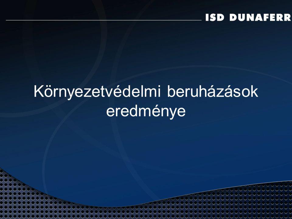 ISD DUNAFERR - környezetvédelem