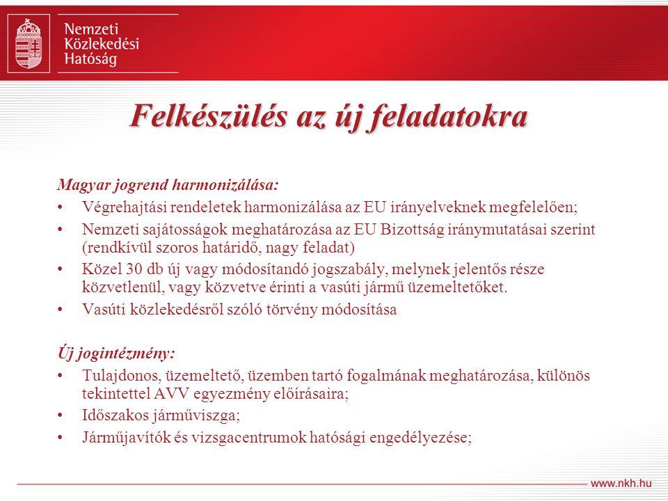Felkészülés az új feladatokra Magyar jogrend harmonizálása: Végrehajtási rendeletek harmonizálása az EU irányelveknek megfelelően; Nemzeti sajátosságo