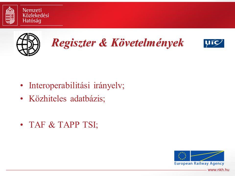 Regiszter & Követelmények Interoperabilitási irányelv; Közhiteles adatbázis; TAF & TAPP TSI;