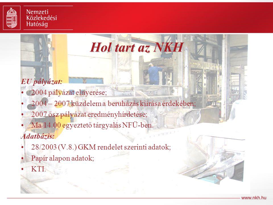 Hol tart az NKH EU pályázat: 2004 pályázat elnyerése; 2004 – 2007 küzdelem a beruházás kiírása érdekében; 2007 ősz pályázat eredményhírdetése; Ma 14.0