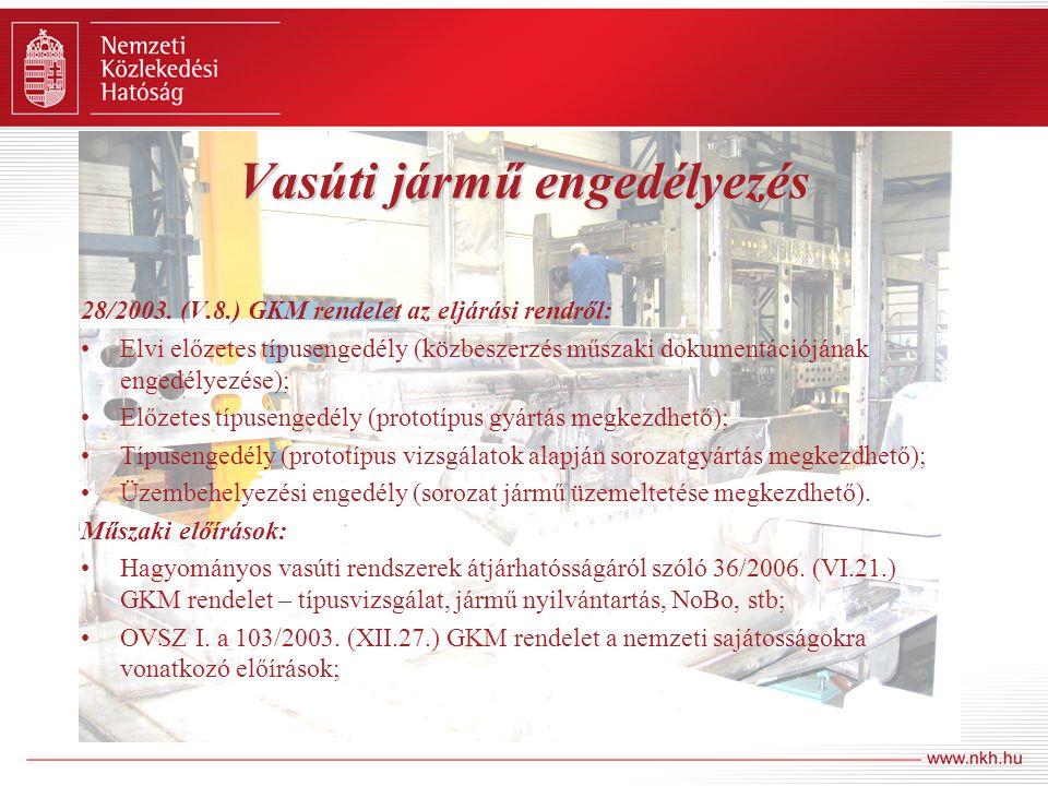 Vasúti jármű engedélyezés 28/2003. (V.8.) GKM rendelet az eljárási rendről: Elvi előzetes típusengedély (közbeszerzés műszaki dokumentációjának engedé