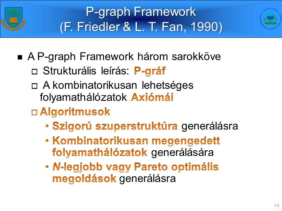 P-graph Framework (F. Friedler & L. T. Fan, 1990) 14
