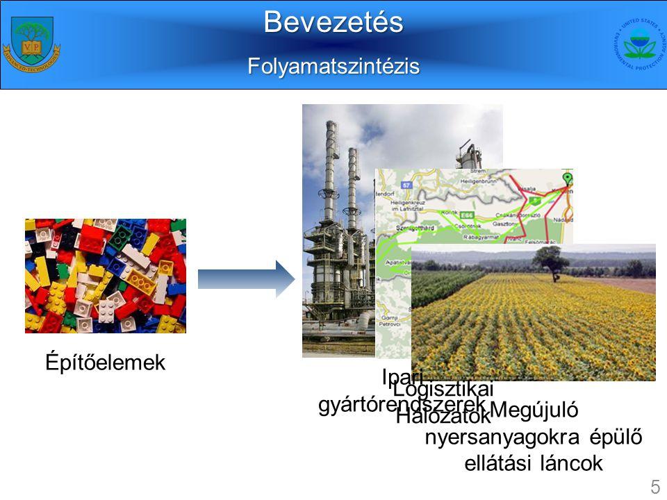 16 Folyamat szimuláció kontra Folyamatszintézis Folyamat szimuláció Folyamatszintézis Ötlet Értékelés Alternatíva Generálás és optimalizálás Értékelés