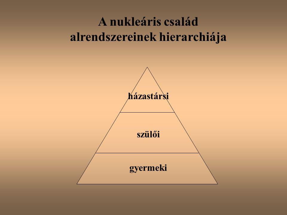 gyermeki szülői házastársi A nukleáris család alrendszereinek hierarchiája