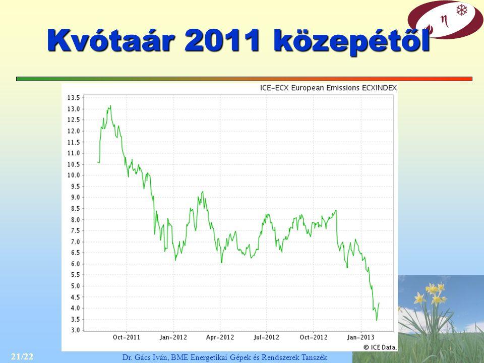 Kvótaár 2011 közepétől 21/22 Dr. Gács Iván, BME Energetikai Gépek és Rendszerek Tanszék