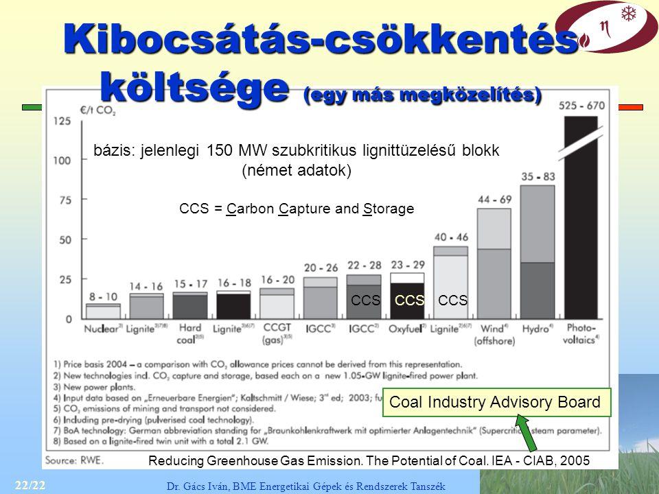 22/22 Dr. Gács Iván, BME Energetikai Gépek és Rendszerek Tanszék Reducing Greenhouse Gas Emission. The Potential of Coal. IEA - CIAB, 2005 bázis: jele