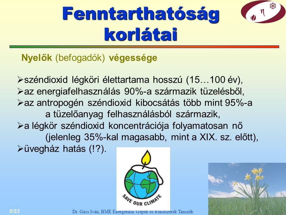 5/22 Dr. Gács Iván, BME Energetikai Gépek és Rendszerek Tanszék Fenntarthatóság korlátai Nyelők (befogadók) végessége  széndioxid légköri élettartama