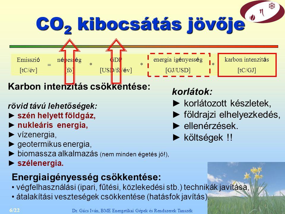 6/22 Dr. Gács Iván, BME Energetikai Gépek és Rendszerek Tanszék CO 2 kibocsátás jövője Emisszi ó = n é pess é g * GDP * energia ig é nyess é g * karbo