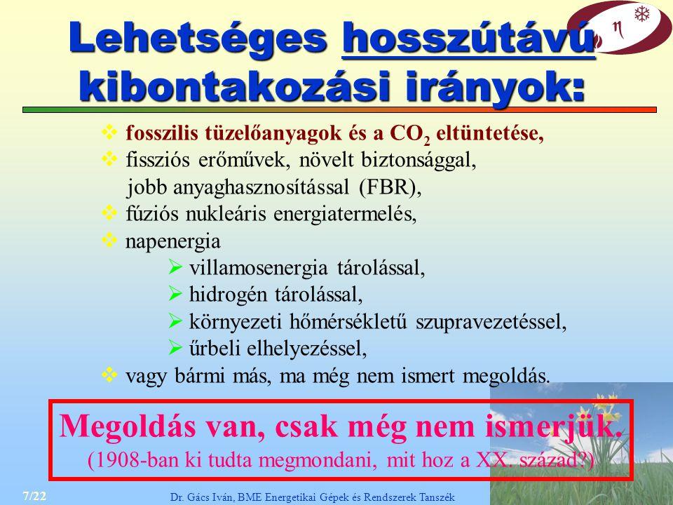7/22 Dr. Gács Iván, BME Energetikai Gépek és Rendszerek Tanszék Lehetséges hosszútávú kibontakozási irányok:  fosszilis tüzelőanyagok és a CO 2 eltün