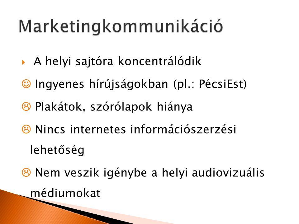  A helyi sajtóra koncentrálódik Ingyenes hírújságokban (pl.: PécsiEst)  Plakátok, szórólapok hiánya  Nincs internetes információszerzési lehetőség