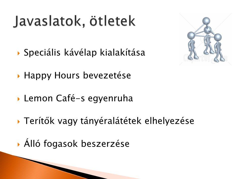 Speciális kávélap kialakítása  Happy Hours bevezetése  Lemon Café-s egyenruha  Terítők vagy tányéralátétek elhelyezése  Álló fogasok beszerzése