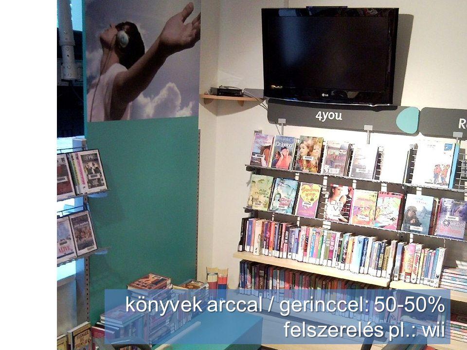könyvek arccal / gerinccel: 50-50% felszerelés pl.: wii