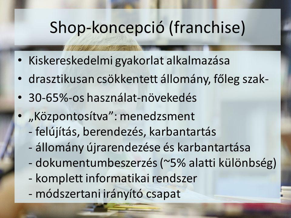 """Shop-koncepció (franchise) Kiskereskedelmi gyakorlat alkalmazása drasztikusan csökkentett állomány, főleg szak- 30-65%-os használat-növekedés """"Központosítva : menedzsment - felújítás, berendezés, karbantartás - állomány újrarendezése és karbantartása - dokumentumbeszerzés (~5% alatti különbség) - komplett informatikai rendszer - módszertani irányító csapat"""