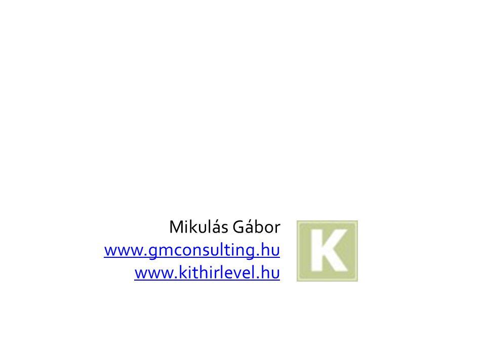 Mikulás Gábor www.gmconsulting.hu www.kithirlevel.hu