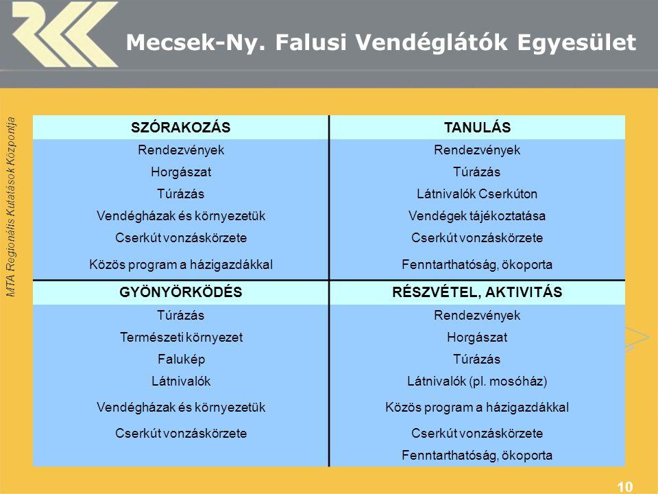 MTA Regionális Kutatások Központja 10 Mecsek-Ny.