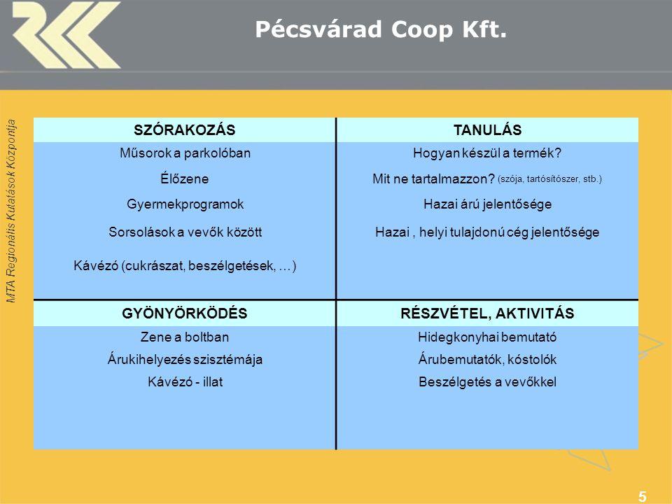 MTA Regionális Kutatások Központja 5 Pécsvárad Coop Kft.