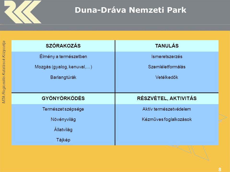 MTA Regionális Kutatások Központja 8 Duna-Dráva Nemzeti Park SZÓRAKOZÁSTANULÁS Élmény a természetbenIsmeretszerzés Mozgás (gyalog, kenuval,…)Szemléletformálás BarlangtúrákVetélkedők GYÖNYÖRKÖDÉSRÉSZVÉTEL, AKTIVITÁS Természet szépségeAktív természetvédelem NövényvilágKézműves foglalkozások Állatvilág Tájkép