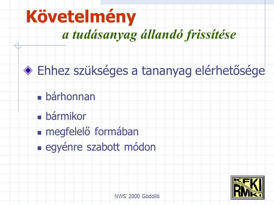 NWS 2000 Gödöllő Követelmény a tudásanyag állandó frissítése Ehhez szükséges a tananyag elérhetősége bárhonnan bármikor megfelelő formában egyénre szabott módon