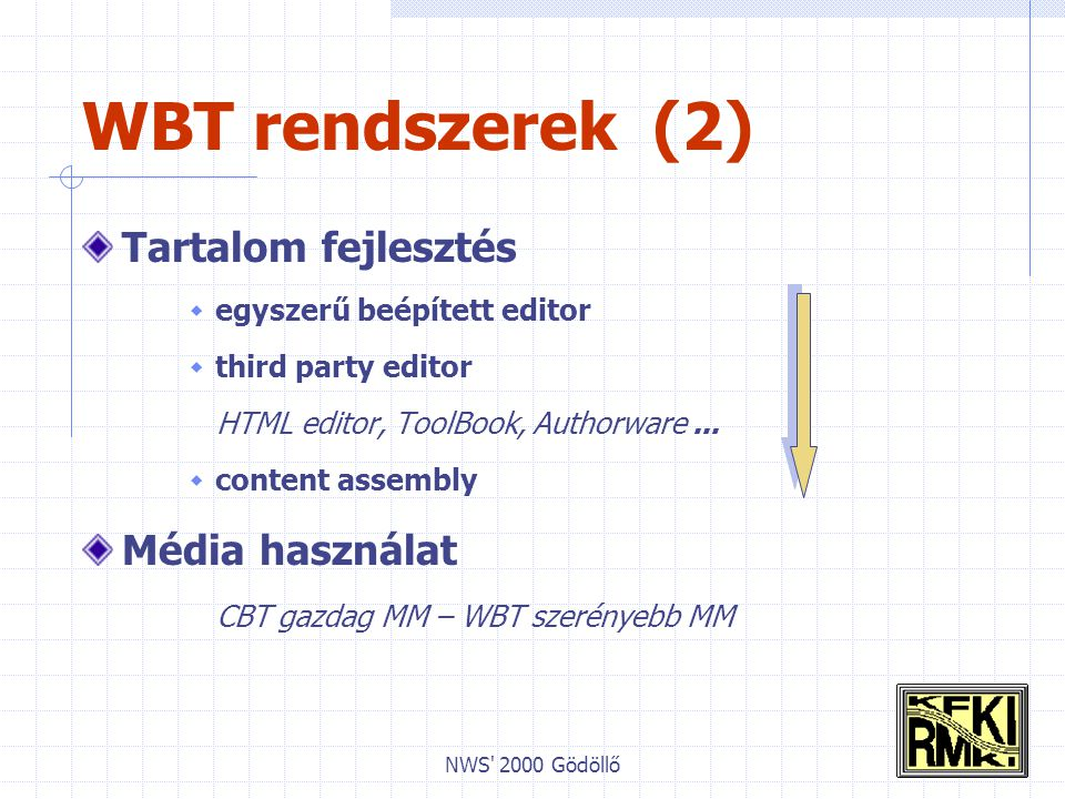 NWS 2000 Gödöllő WBT rendszerek (3) Interaktivitás - a WBT lelke tananyaghoz kapcsolódó - szimuláció, teszt,...