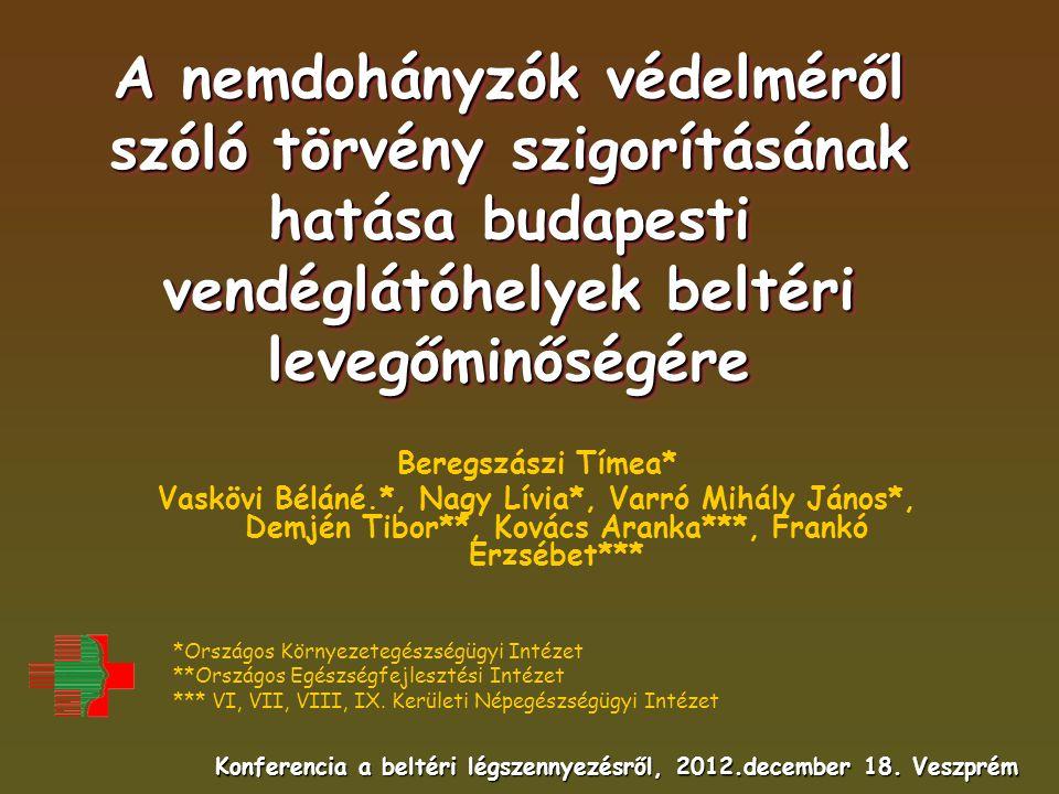 A nemdohányzók védelméről szóló törvény szigorításának hatása budapesti vendéglátóhelyek beltéri levegőminőségére *Országos Környezetegészségügyi Intézet **Országos Egészségfejlesztési Intézet *** VI, VII, VIII, IX.