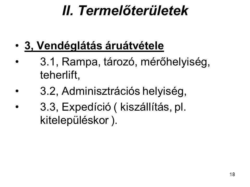 18 II. Termelőterületek 3, Vendéglátás áruátvétele 3.1, Rampa, tározó, mérőhelyiség, teherlift, 3.2, Adminisztrációs helyiség, 3.3, Expedíció ( kiszál
