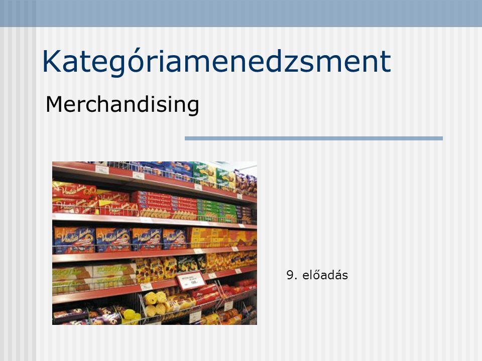 Kategóriamenedzsment Merchandising 9. előadás