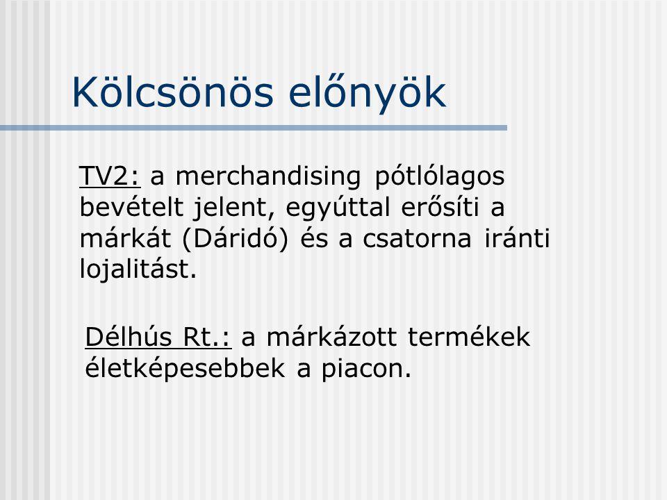 Kölcsönös előnyök TV2: a merchandising pótlólagos bevételt jelent, egyúttal erősíti a márkát (Dáridó) és a csatorna iránti lojalitást. Délhús Rt.: a m