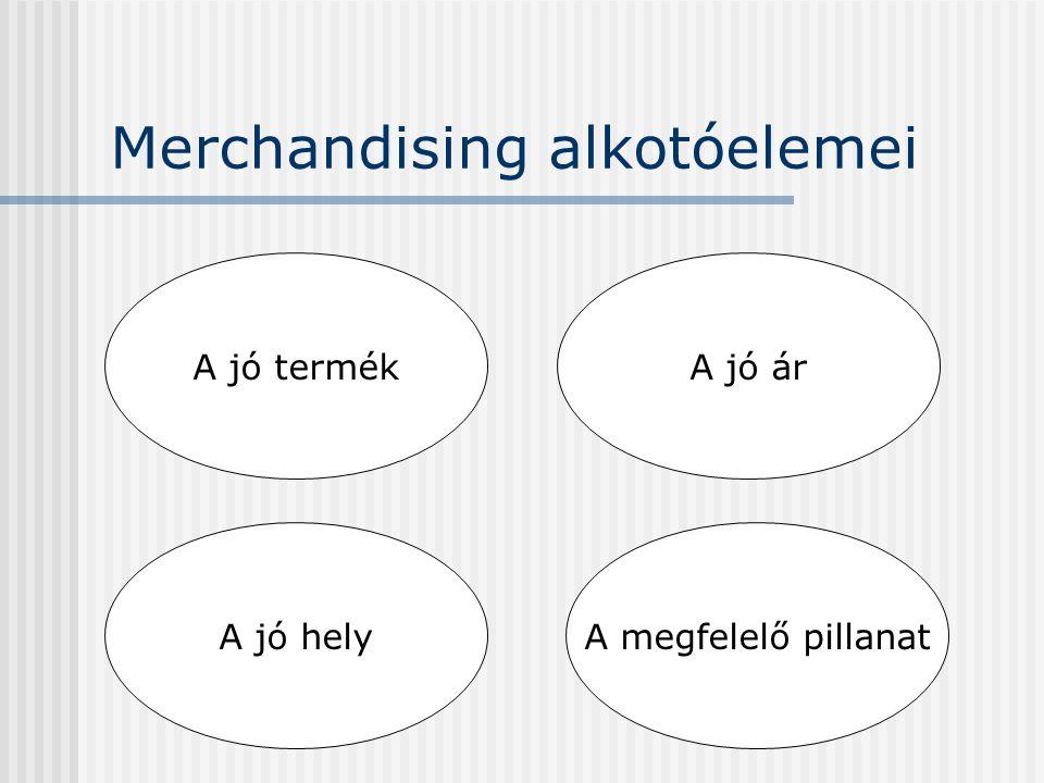 Merchandising alkotóelemei A jó termék A jó hely A jó ár A megfelelő pillanat