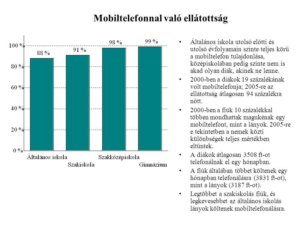 Általános iskola utolsó előtti és utolsó évfolyamain szinte teljes körű a mobiltelefon tulajdonlása, középiskolában pedig szinte nem is akad olyan diák, akinek ne lenne.