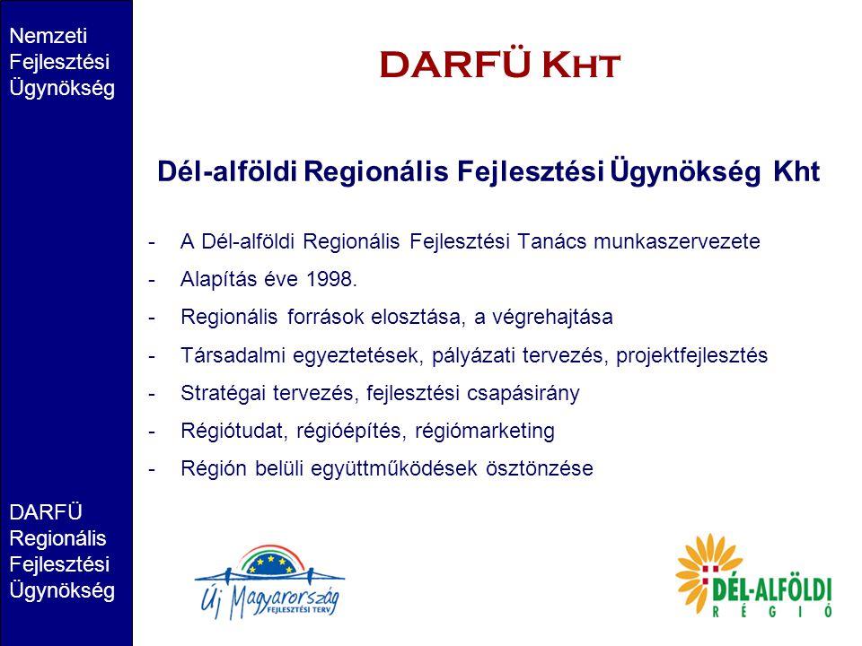 DARFÜ Kht Dél-alföldi Regionális Fejlesztési Ügynökség Kht -A Dél-alföldi Regionális Fejlesztési Tanács munkaszervezete -Alapítás éve 1998. -Regionáli
