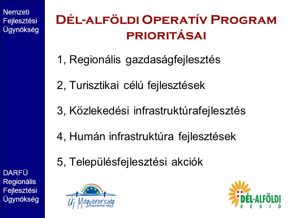 Dél-alföldi Operatív Program prioritásai 1, Regionális gazdaságfejlesztés 2, Turisztikai célú fejlesztések 3, Közlekedési infrastruktúrafejlesztés 4, Humán infrastruktúra fejlesztések 5, Településfejlesztési akciók Nemzeti Fejlesztési Ügynökség DARFÜ Regionális Fejlesztési Ügynökség