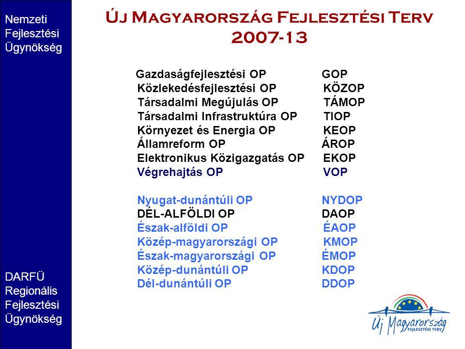 Új Magyarország Fejlesztési Terv 2007-13 Nemzeti Fejlesztési Ügynökség DARFÜ Regionális Fejlesztési Ügynökség Gazdaságfejlesztési OP GOP Közlekedésfej