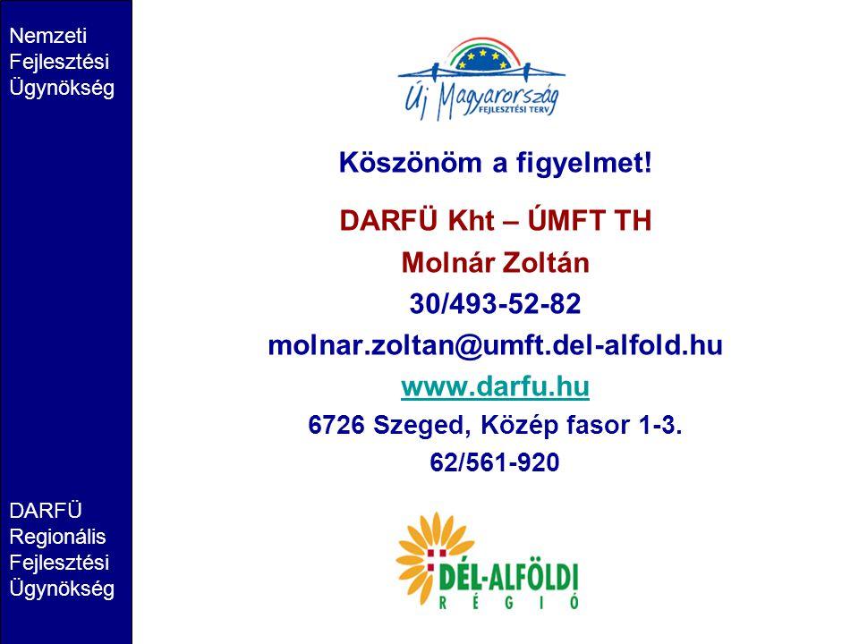 Nemzeti Fejlesztési Ügynökség DARFÜ Regionális Fejlesztési Ügynökség Köszönöm a figyelmet! DARFÜ Kht – ÚMFT TH Molnár Zoltán 30/493-52-82 molnar.zolta