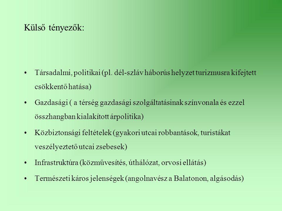 Külső tényezők: Társadalmi, politikai (pl. dél-szláv háborús helyzet turizmusra kifejtett csökkentő hatása) Gazdasági ( a térség gazdasági szolgáltatá