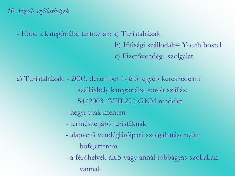 10. Egyéb szálláshelyek - Ebbe a kategóriába tartoznak: a) Turistaházak - Ebbe a kategóriába tartoznak: a) Turistaházak b) Ifjúsági szállodák= Youth h