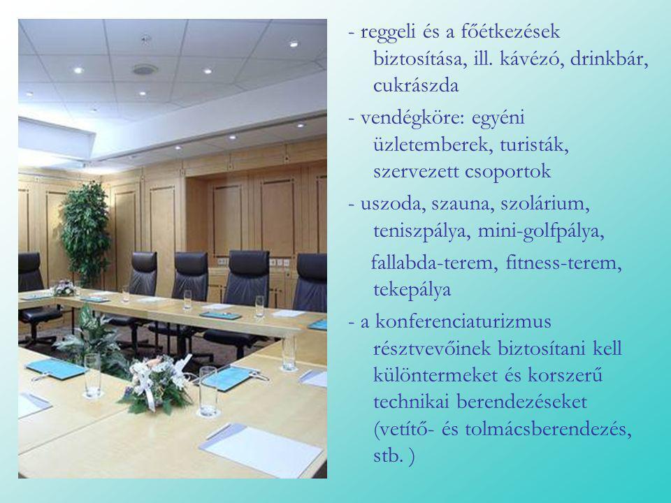 A panziók ellátási módjáról A panziók ellátási módjáról - 45/1998(VI.24) IKIM rendelet alapján: - 45/1998(VI.24) IKIM rendelet alapján: - III.