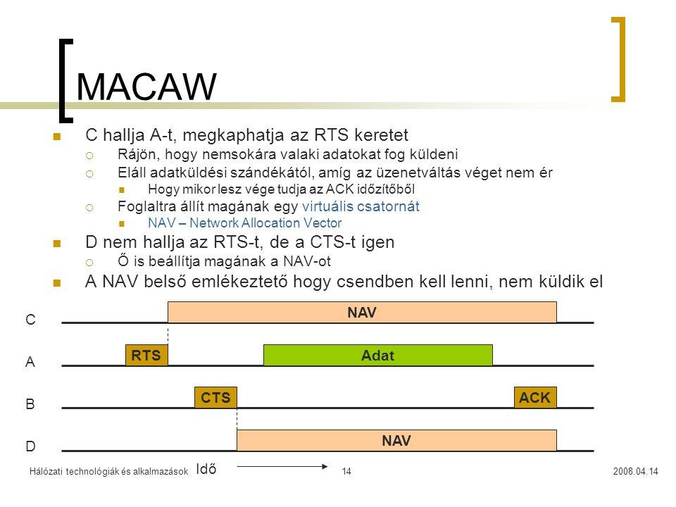 Hálózati technológiák és alkalmazások2008.04.1414 MACAW C hallja A-t, megkaphatja az RTS keretet  Rájön, hogy nemsokára valaki adatokat fog küldeni 