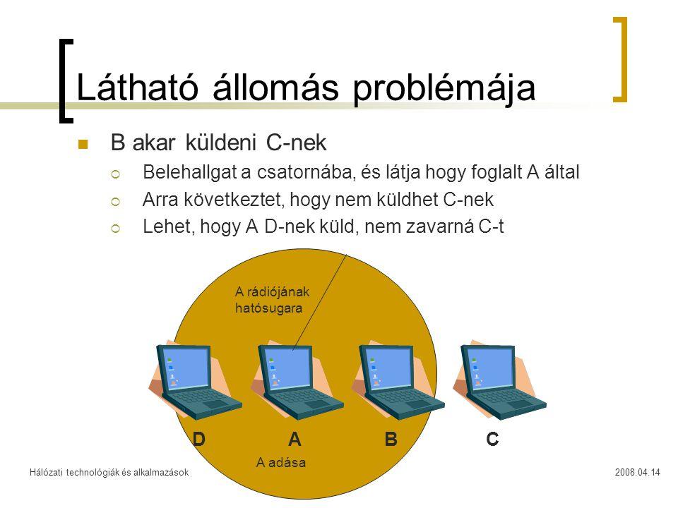 Hálózati technológiák és alkalmazások2008.04.149 Látható állomás problémája B akar küldeni C-nek  Belehallgat a csatornába, és látja hogy foglalt A á