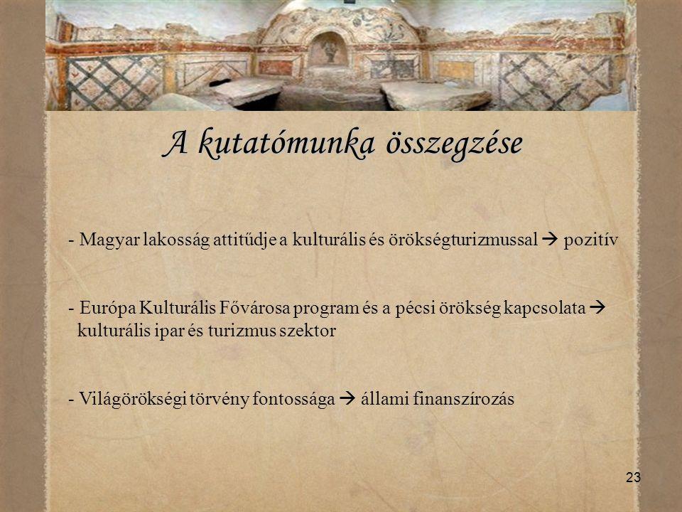 23 A kutatómunka összegzése - Magyar lakosság attitűdje a kulturális és örökségturizmussal  pozitív - Európa Kulturális Fővárosa program és a pécsi ö