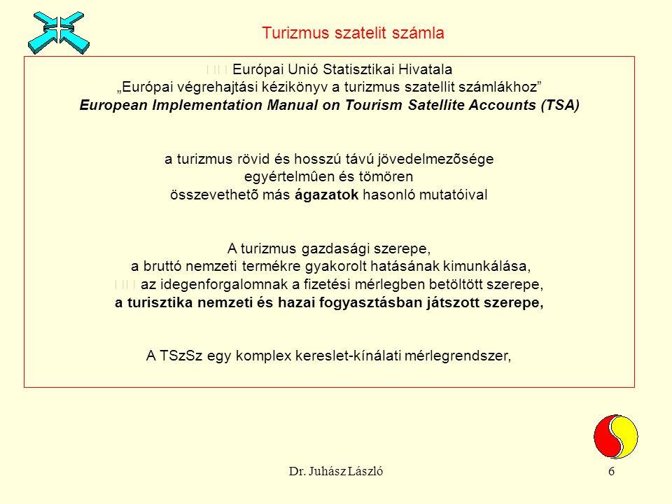 """Dr. Juhász László6 Európai Unió Statisztikai Hivatala """"Európai végrehajtási kézikönyv a turizmus szatellit számlákhoz"""" European Implementation Manual"""