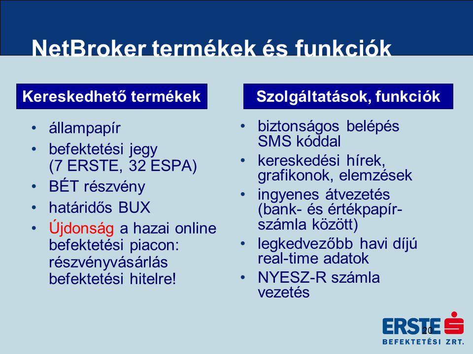 20 NetBroker termékek és funkciók állampapír befektetési jegy (7 ERSTE, 32 ESPA) BÉT részvény határidős BUX Újdonság a hazai online befektetési piacon: részvényvásárlás befektetési hitelre.