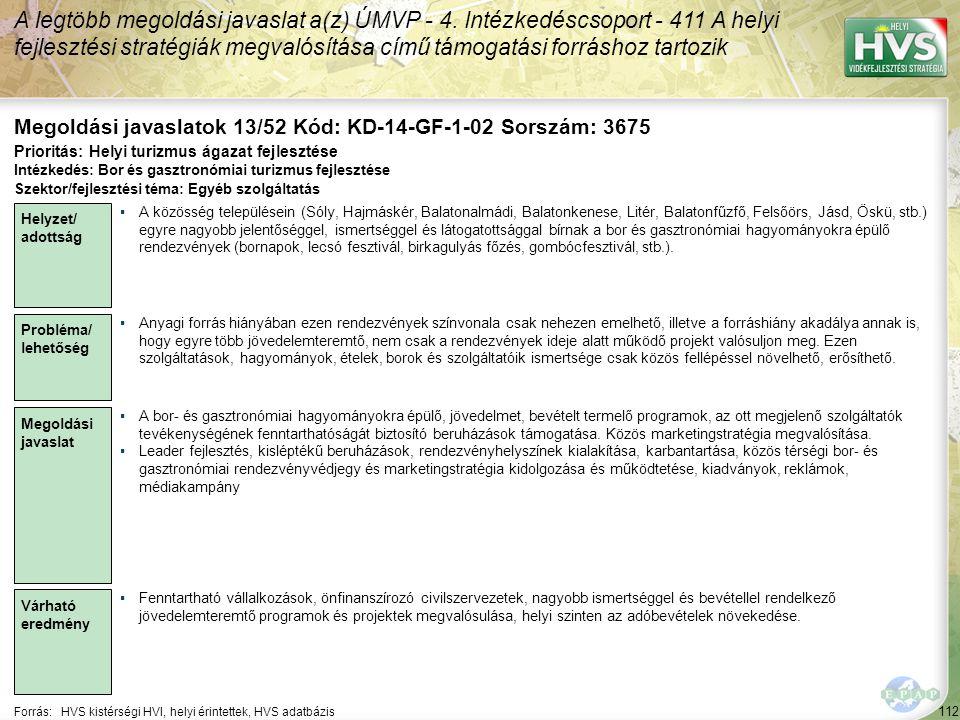 112 Forrás:HVS kistérségi HVI, helyi érintettek, HVS adatbázis Megoldási javaslatok 13/52 Kód: KD-14-GF-1-02 Sorszám: 3675 A legtöbb megoldási javaslat a(z) ÚMVP - 4.