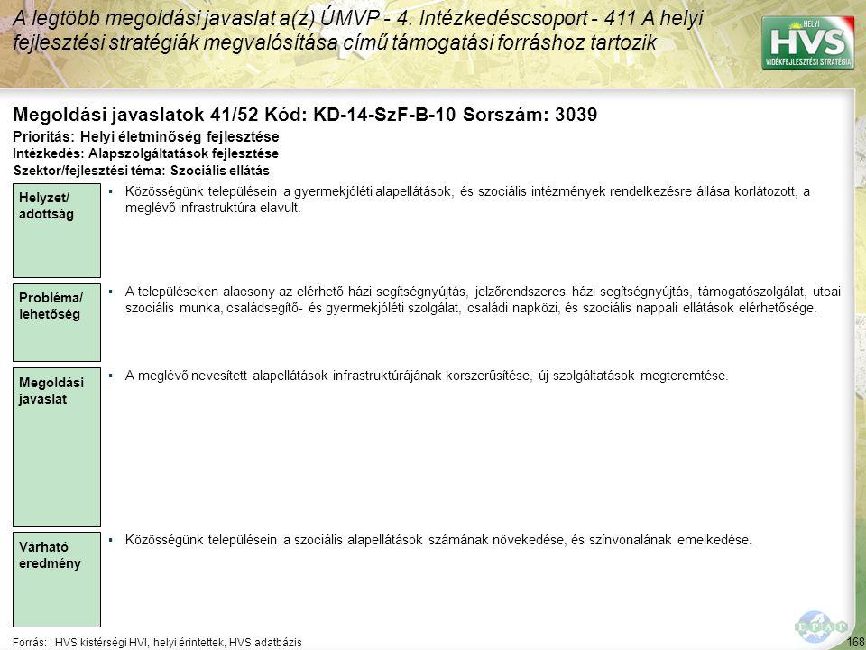 168 Forrás:HVS kistérségi HVI, helyi érintettek, HVS adatbázis Megoldási javaslatok 41/52 Kód: KD-14-SzF-B-10 Sorszám: 3039 A legtöbb megoldási javaslat a(z) ÚMVP - 4.