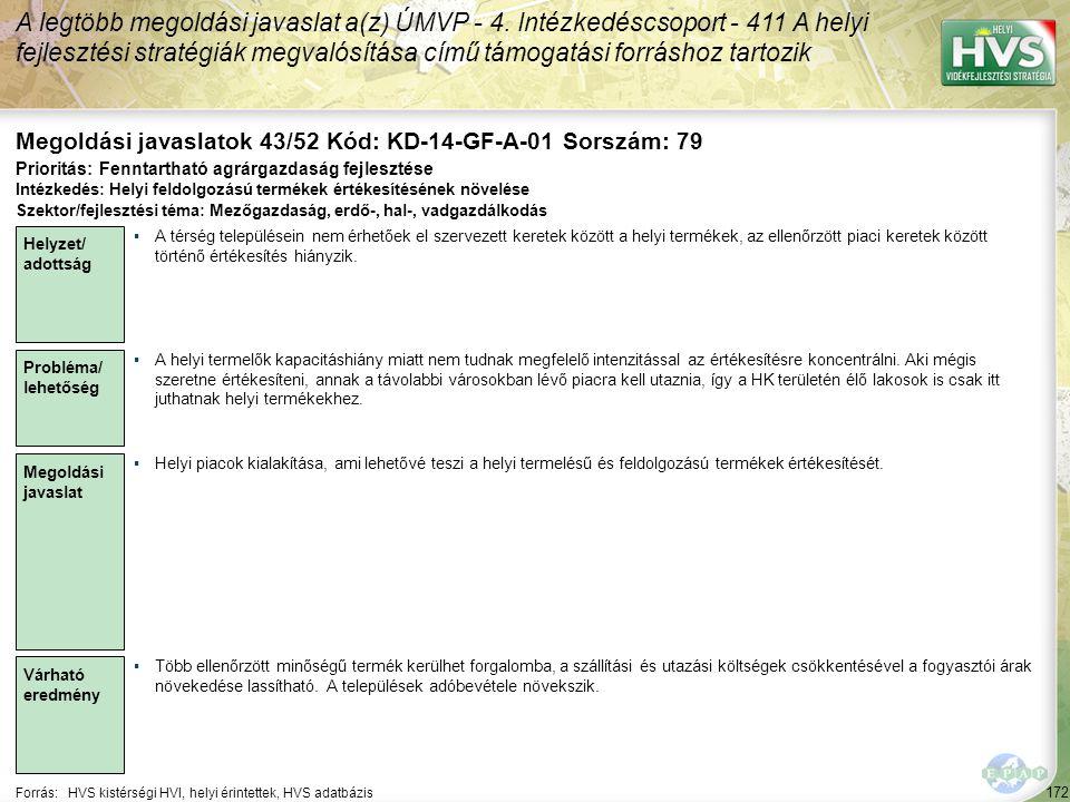 172 Forrás:HVS kistérségi HVI, helyi érintettek, HVS adatbázis Megoldási javaslatok 43/52 Kód: KD-14-GF-A-01 Sorszám: 79 A legtöbb megoldási javaslat a(z) ÚMVP - 4.