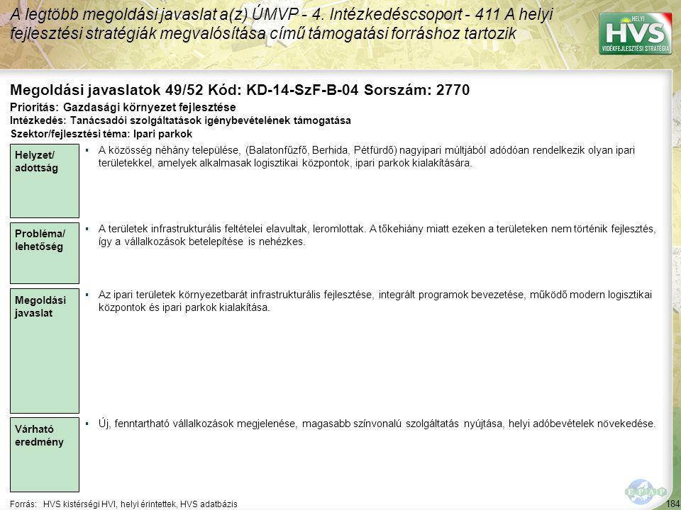 184 Forrás:HVS kistérségi HVI, helyi érintettek, HVS adatbázis Megoldási javaslatok 49/52 Kód: KD-14-SzF-B-04 Sorszám: 2770 A legtöbb megoldási javaslat a(z) ÚMVP - 4.