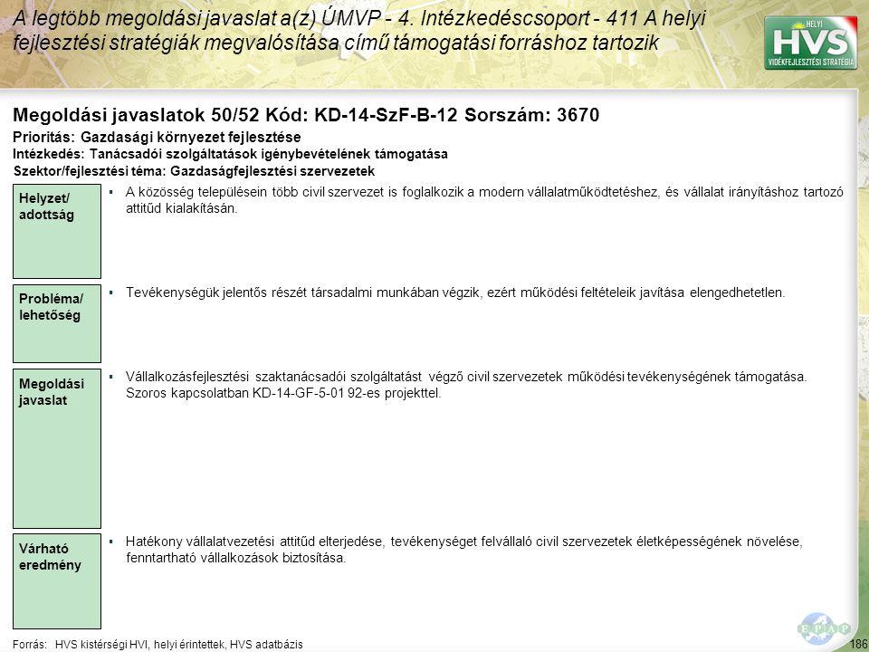 186 Forrás:HVS kistérségi HVI, helyi érintettek, HVS adatbázis Megoldási javaslatok 50/52 Kód: KD-14-SzF-B-12 Sorszám: 3670 A legtöbb megoldási javaslat a(z) ÚMVP - 4.