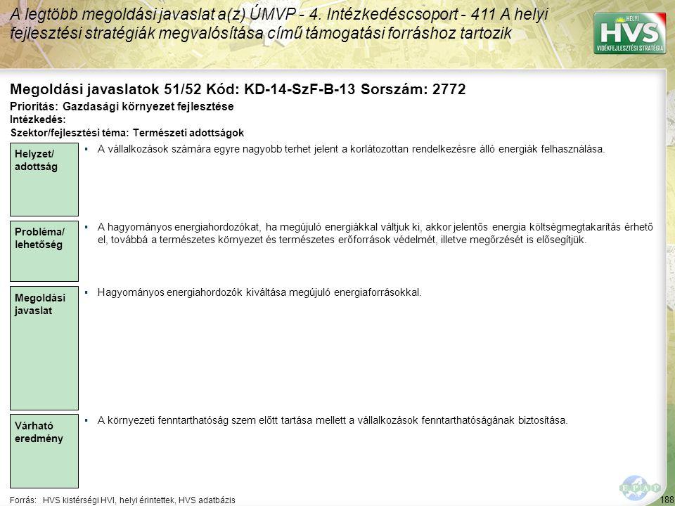 188 Forrás:HVS kistérségi HVI, helyi érintettek, HVS adatbázis Megoldási javaslatok 51/52 Kód: KD-14-SzF-B-13 Sorszám: 2772 A legtöbb megoldási javaslat a(z) ÚMVP - 4.